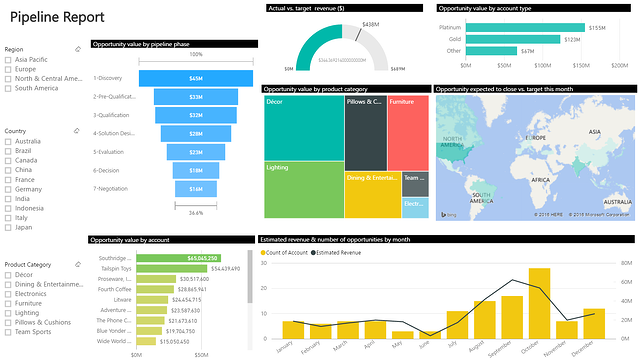 Power BI Sales Demo