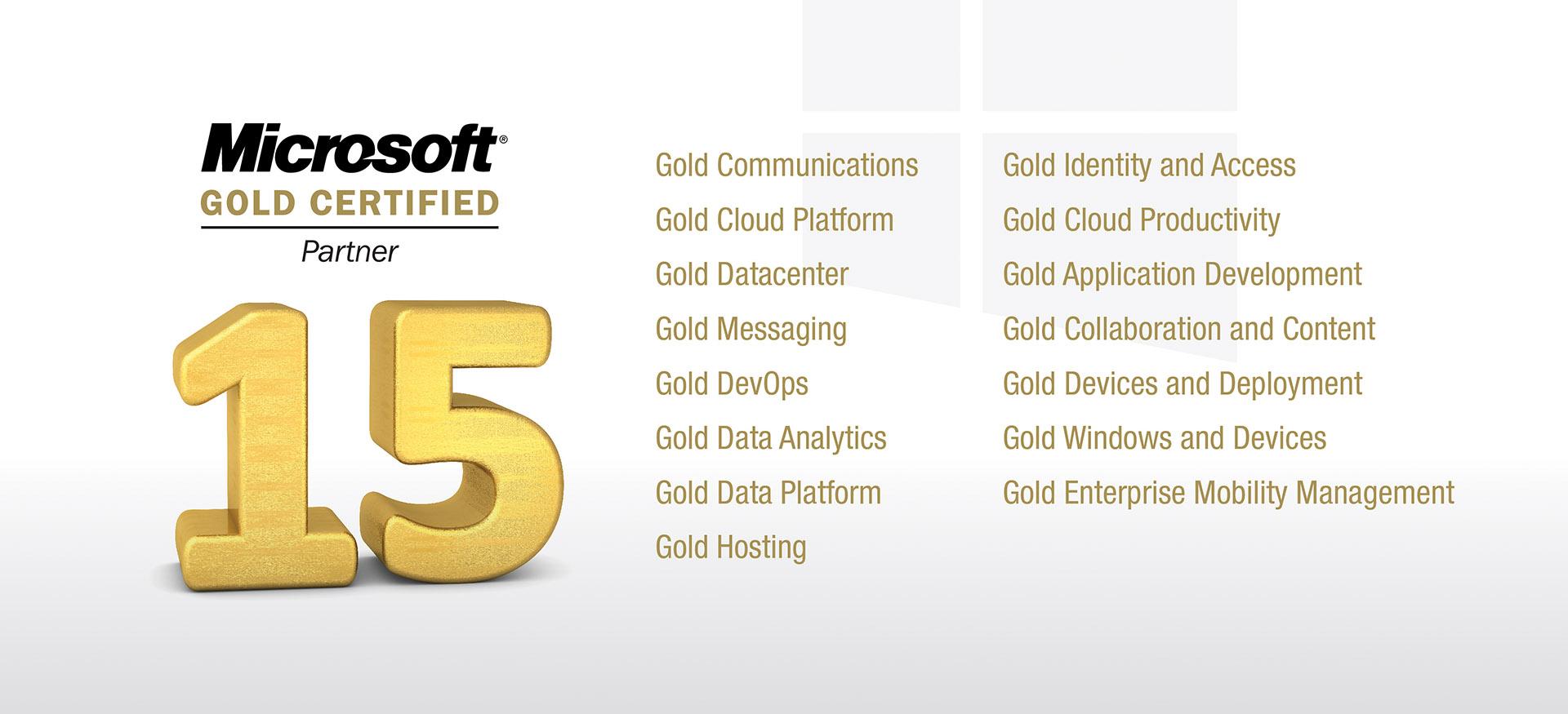 KiZAN Gold Competencies for Microsoft