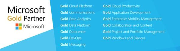 KiZAN is a Microsoft Gold Partner